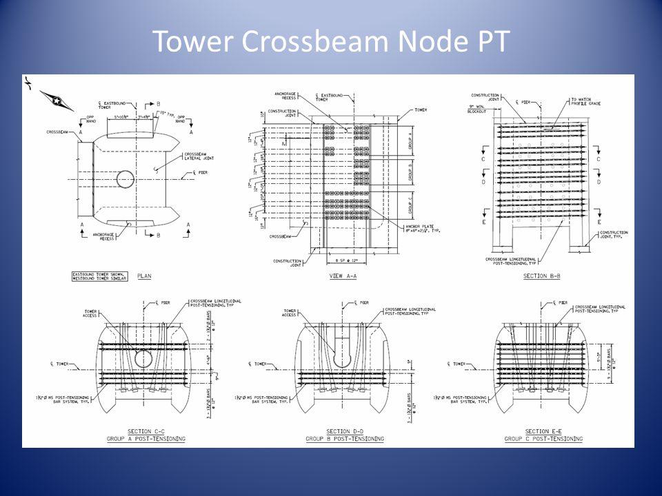 Tower Crossbeam Node PT