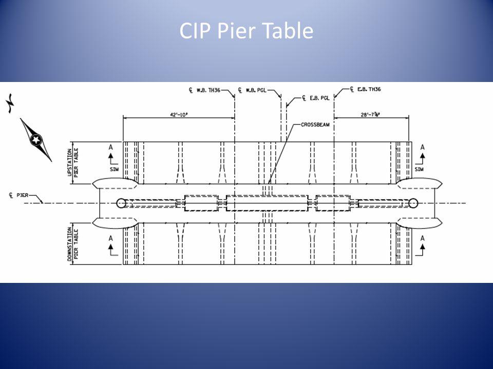 CIP Pier Table