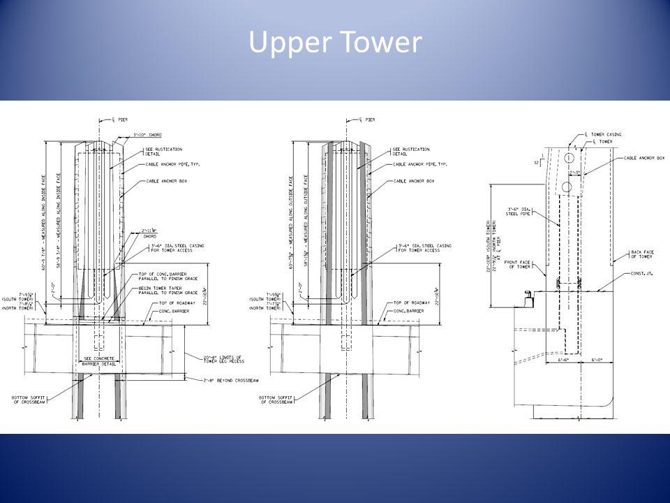 Upper Tower