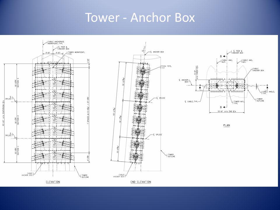 Tower - Anchor Box