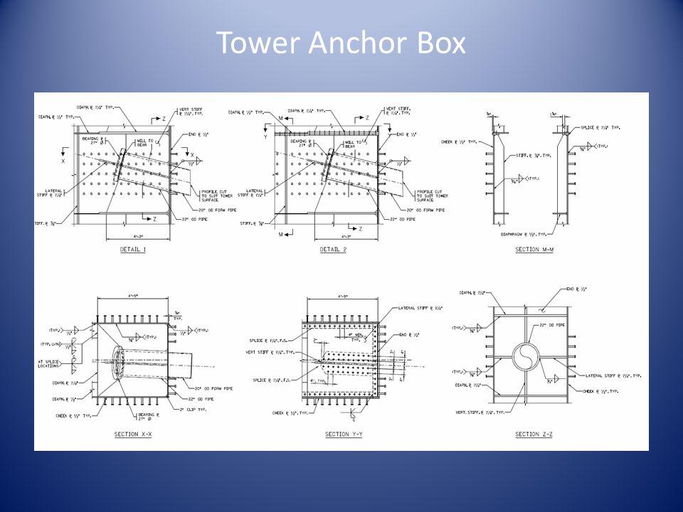 Tower Anchor Box