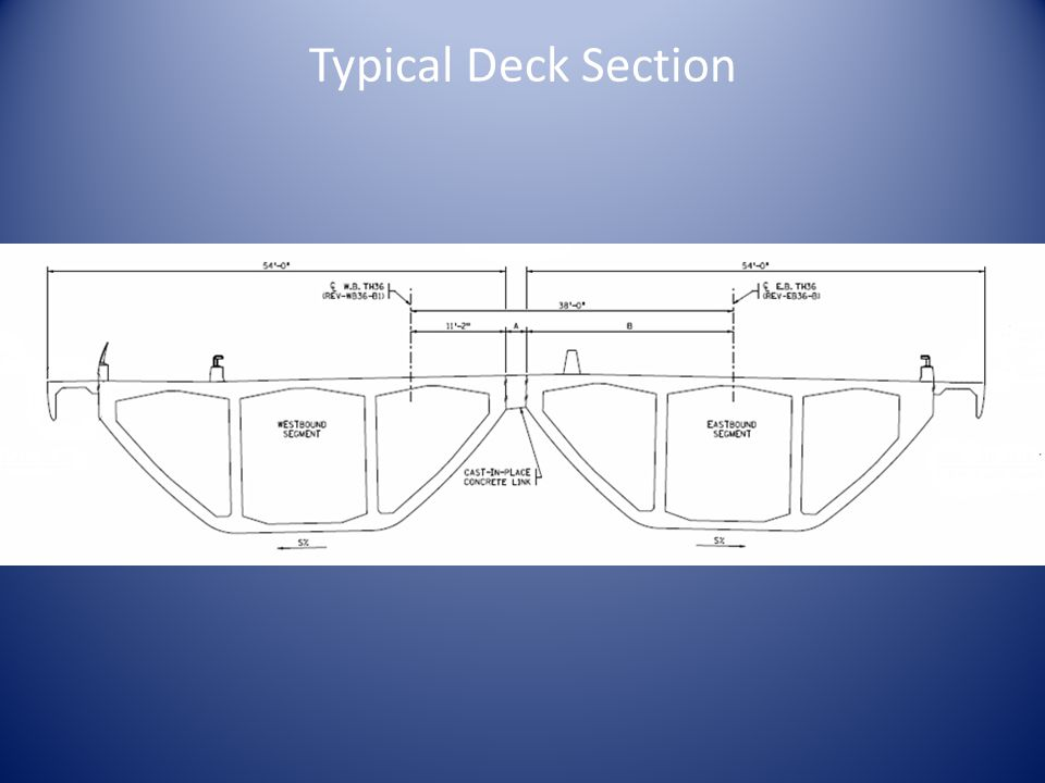 Typical Deck Section