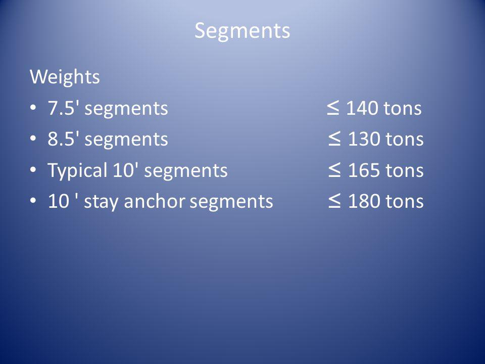 Segments Weights 7.5 segments ≤ 140 tons 8.5 segments ≤ 130 tons Typical 10 segments ≤ 165 tons 10 stay anchor segments ≤ 180 tons