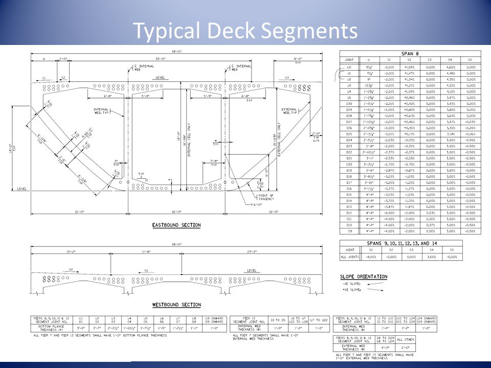 Typical Deck Segments