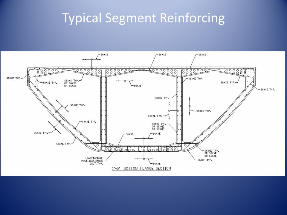 Typical Segment Reinforcing