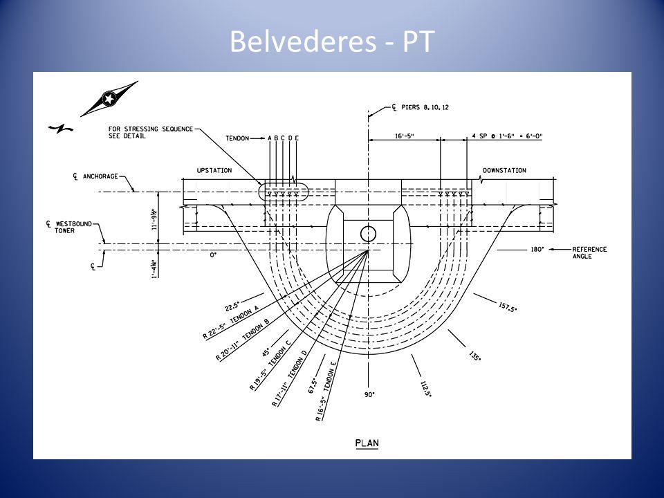 Belvederes - PT