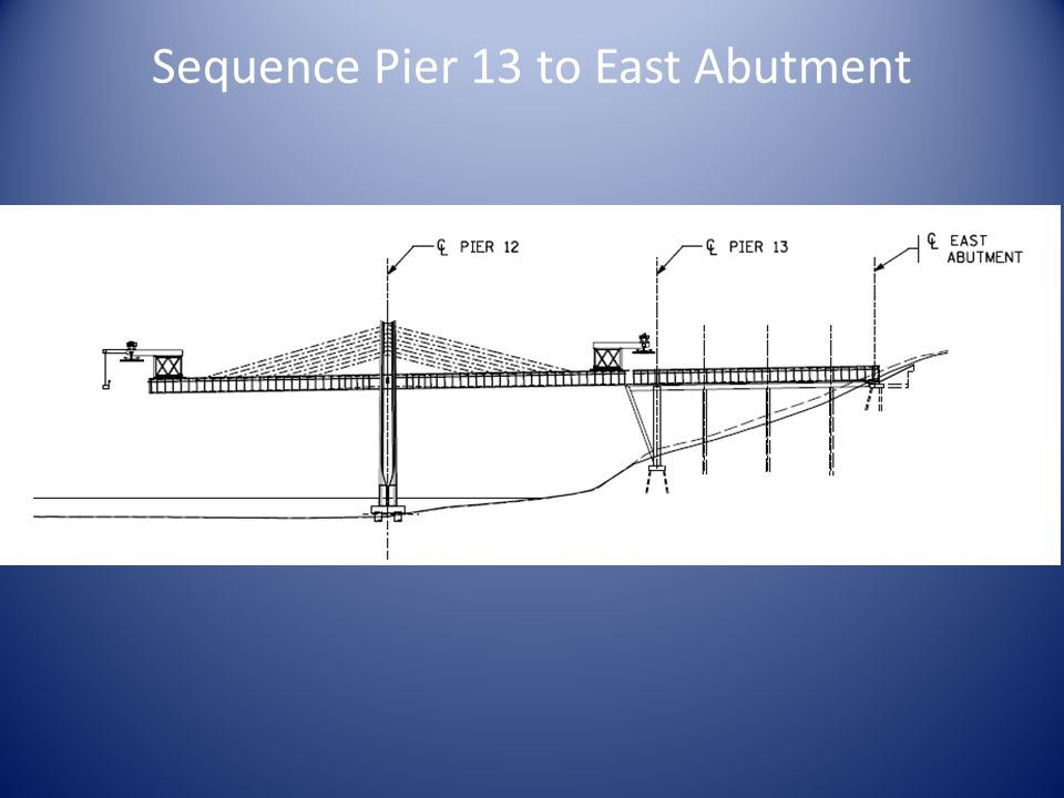Sequence Pier 13 to East Abutment