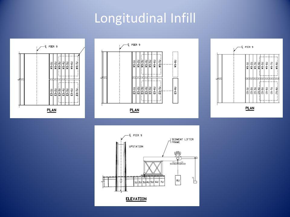 Longitudinal Infill