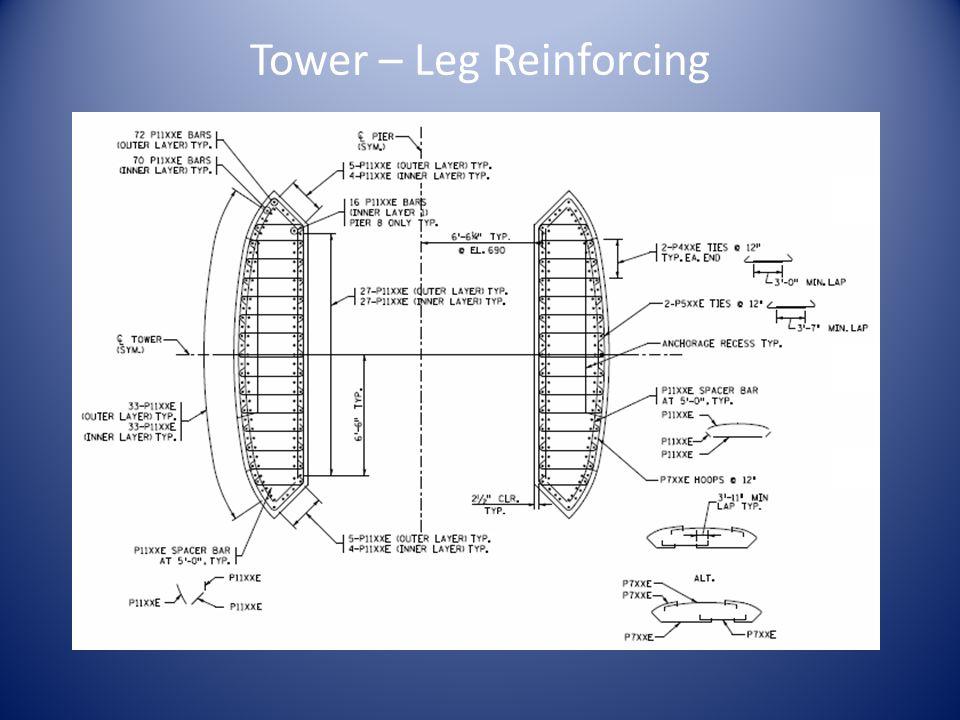 Tower – Leg Reinforcing