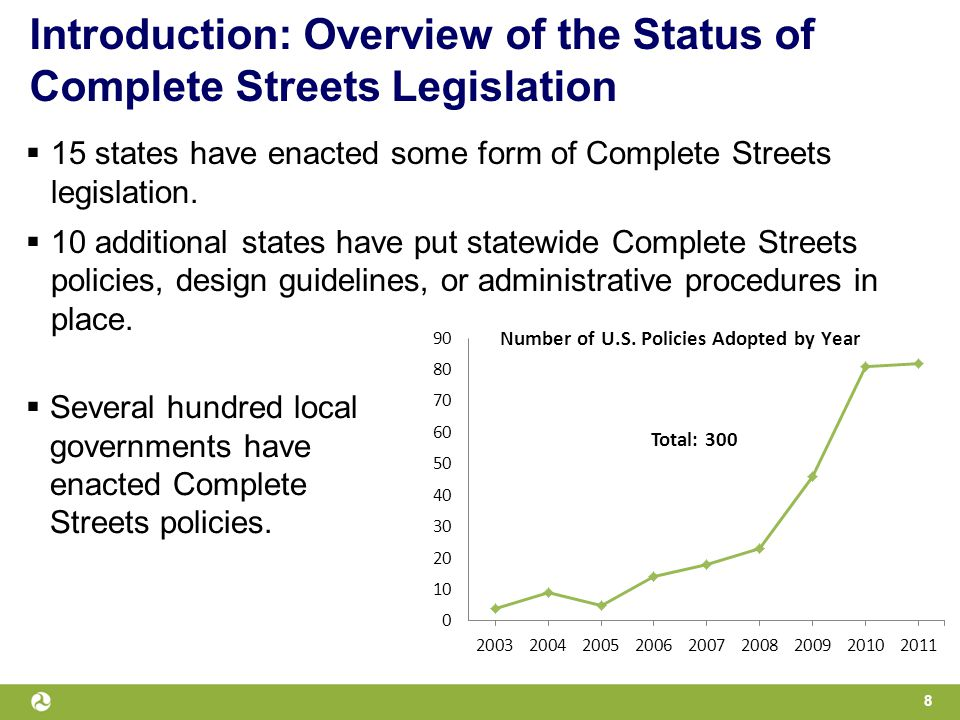 Introduction: Overview of the Status of Complete Streets Legislation  15 states have enacted some form of Complete Streets legislation.
