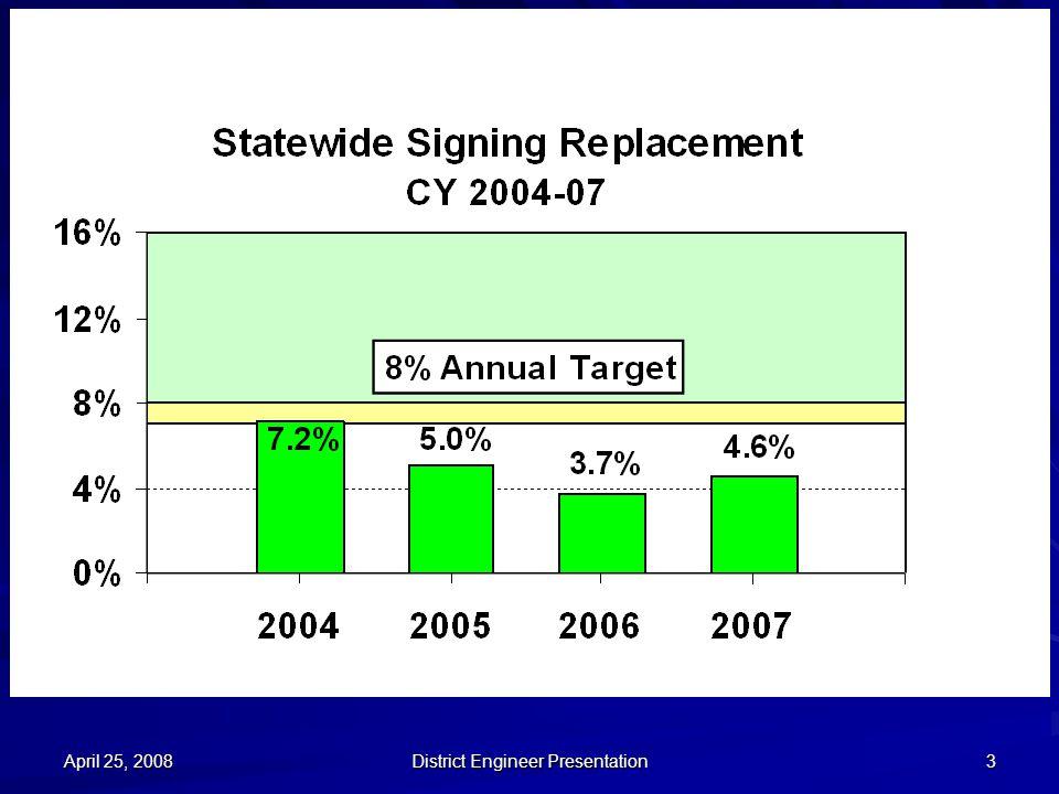 April 25, 2008 District Engineer Presentation 3