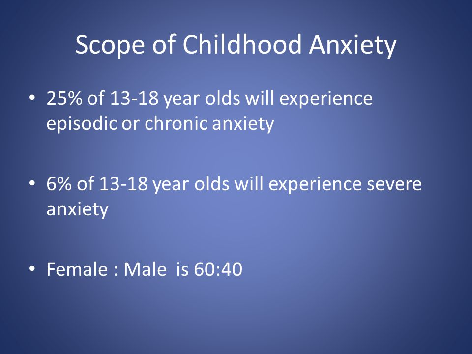 Scope of Childhood Anxiety 25% of 13-18 year olds will experience episodic or chronic anxiety 6% of 13-18 year olds will experience severe anxiety Fem