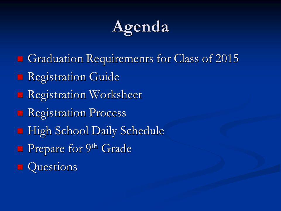Agenda Graduation Requirements for Class of 2015 Graduation Requirements for Class of 2015 Registration Guide Registration Guide Registration Worksheet Registration Worksheet Registration Process Registration Process High School Daily Schedule High School Daily Schedule Prepare for 9 th Grade Prepare for 9 th Grade Questions Questions