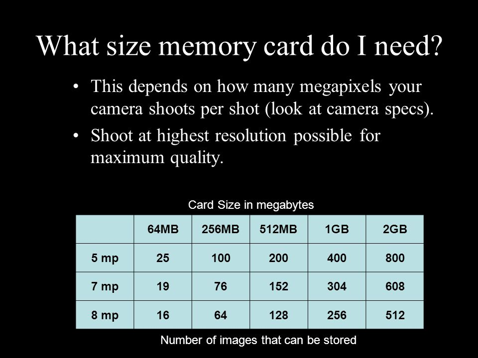 What size memory card do I need.