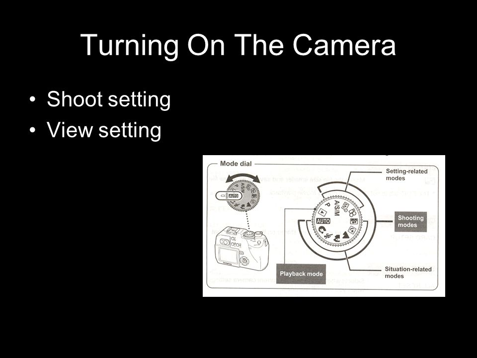 Turning On The Camera Shoot setting View setting