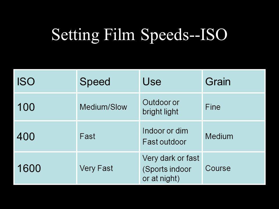Setting Film Speeds--ISO ISOSpeedUseGrain 100 Medium/Slow Outdoor or bright light Fine 400 Fast Indoor or dim Fast outdoor Medium 1600 Very Fast Very dark or fast (Sports indoor or at night) Course