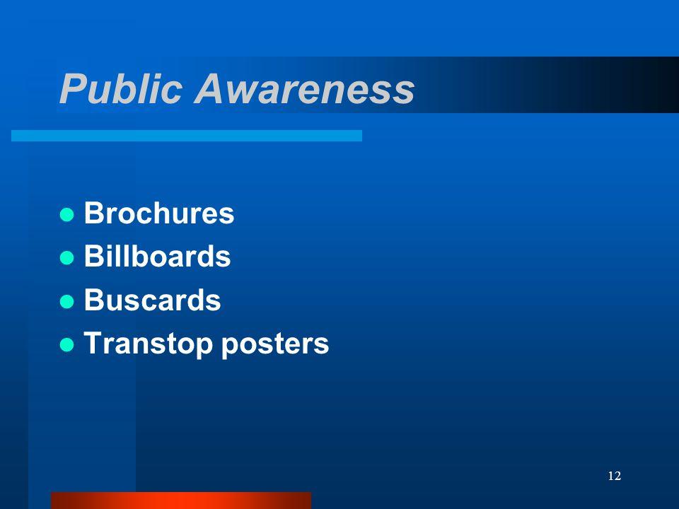 12 Public Awareness Brochures Billboards Buscards Transtop posters