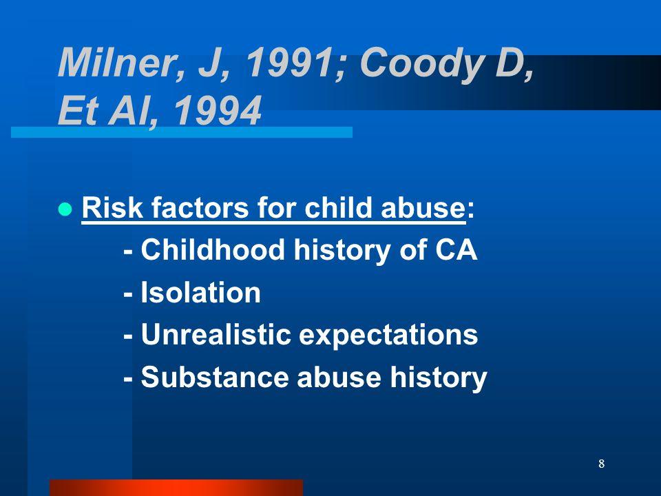 9 Milner, J, 1991; Coody D, Et Al, 1994 (cont.) - Violence history - Lack of family/social support - Impulsive behavior - Depression - Relationship problems - Financial difficulties