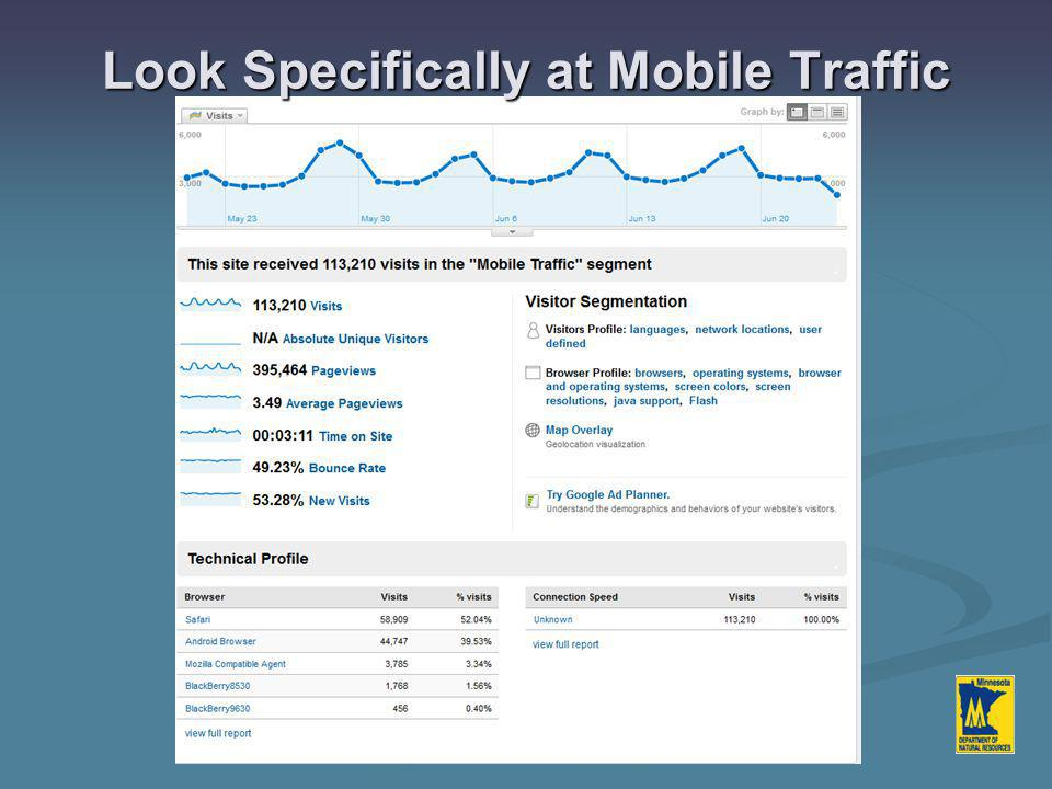 Look Specifically at Mobile Traffic