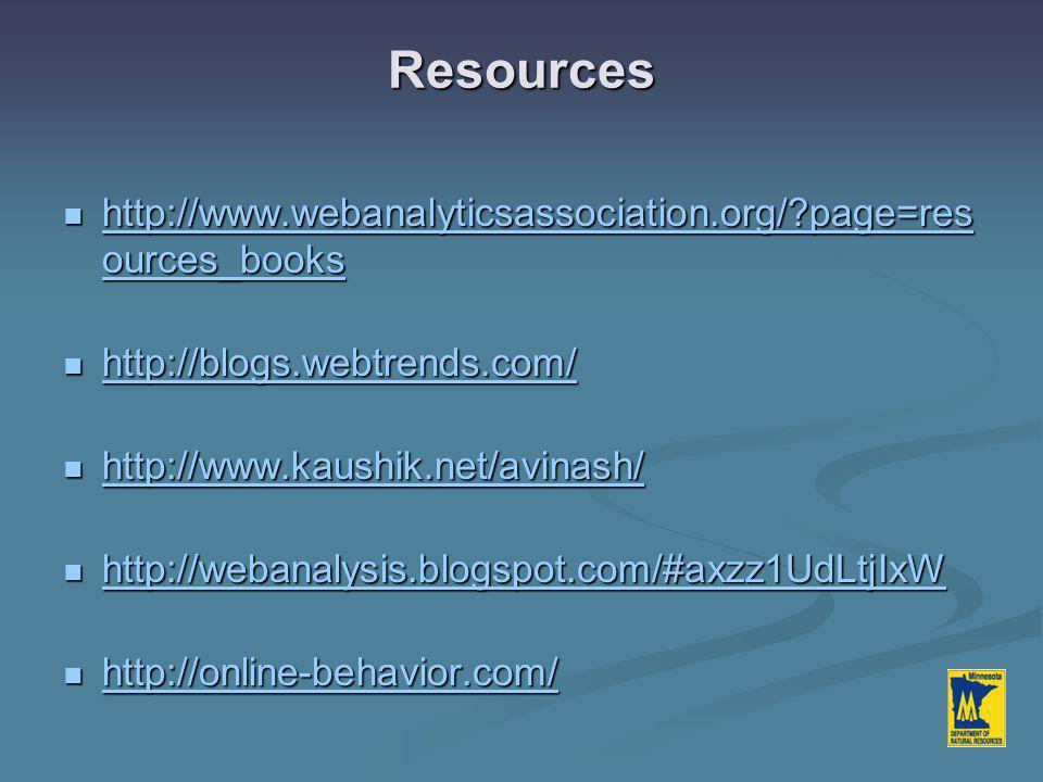 Resources http://www.webanalyticsassociation.org/?page=res ources_books http://www.webanalyticsassociation.org/?page=res ources_books http://www.weban