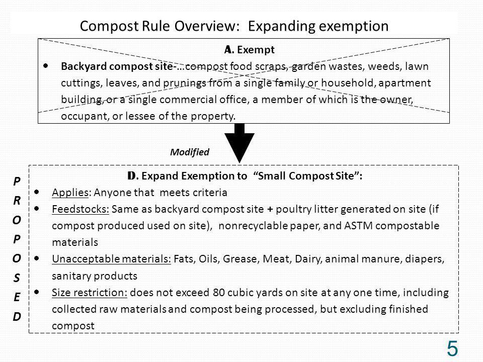 """5 D. Expand Exemption to """"Small Compost Site"""":  Applies: Anyone that meets criteria  Feedstocks: Same as backyard compost site + poultry litter gene"""