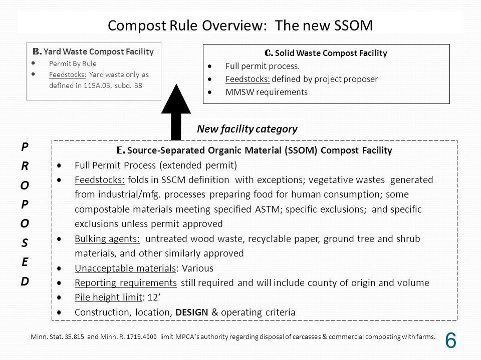 6 B. Yard Waste Compost Facility  Permit By Rule  Feedstocks: Yard waste only as defined in 115A.03, subd. 38 C. Solid Waste Compost Facility  Full