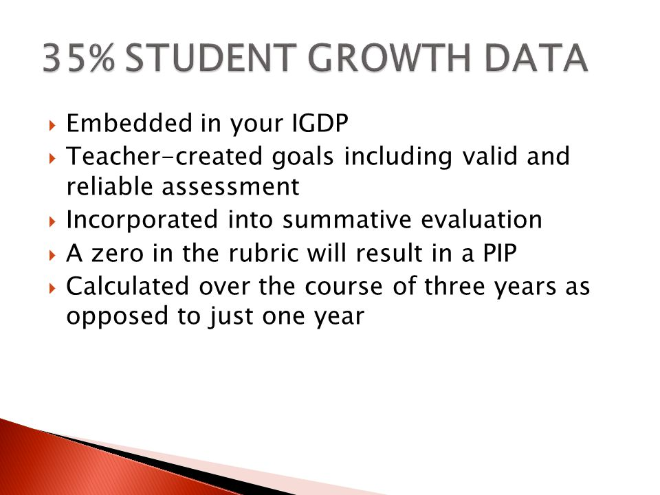  Embedded in your IGDP  Teacher-created goals including valid and reliable assessment  Incorporated into summative evaluation  A zero in the rubric will result in a PIP  Calculated over the course of three years as opposed to just one year