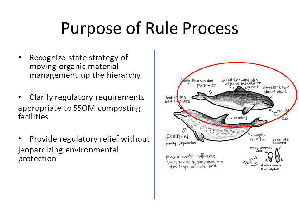Purpose of Rule Process Recognize state strategy of moving organic material management up the hierarchy Clarify regulatory requirements appropriate to SSOM composting facilities Provide regulatory relief without jeopardizing environmental protection
