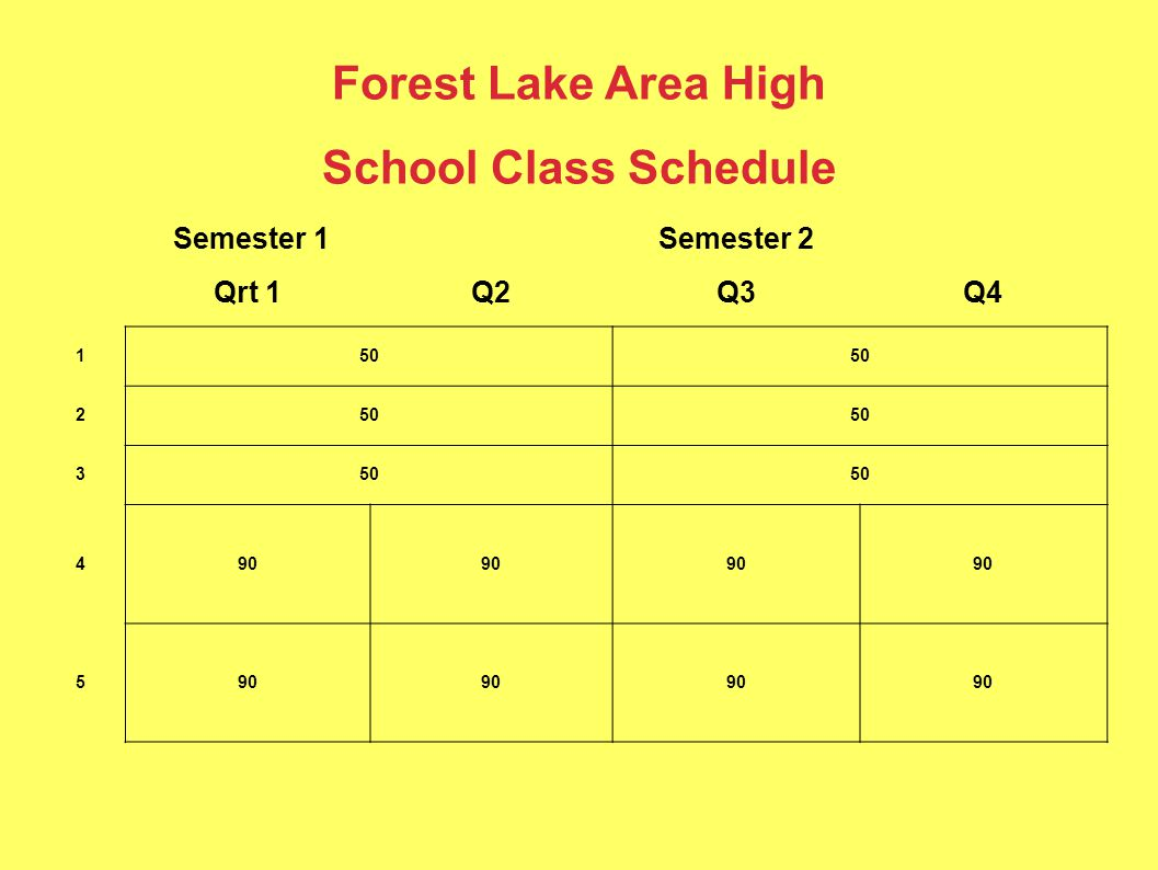 Semester 1 Qrt 1Q2 Semester 2 Q3Q4 150 2 3 490 5 Forest Lake Area High School Class Schedule