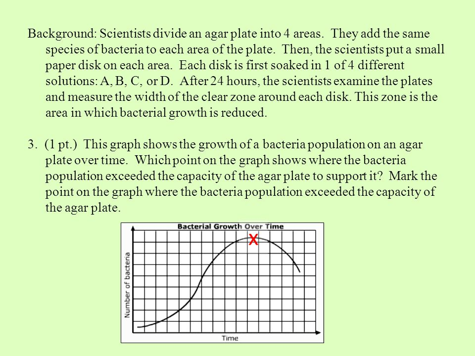 4.(1 pt.) Which solution is most effective against this bacterial growth.
