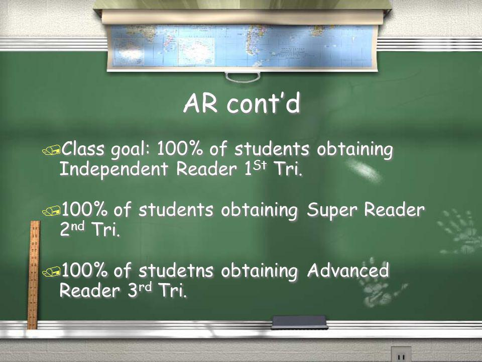 AR cont'd / Class goal: 100% of students obtaining Independent Reader 1 St Tri.