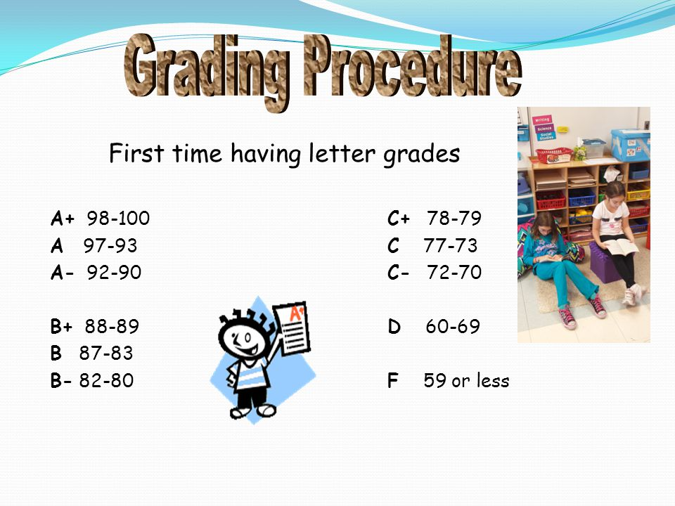 Your child will be graded from all of the following: Class Participation I love to hear what your child has to say.