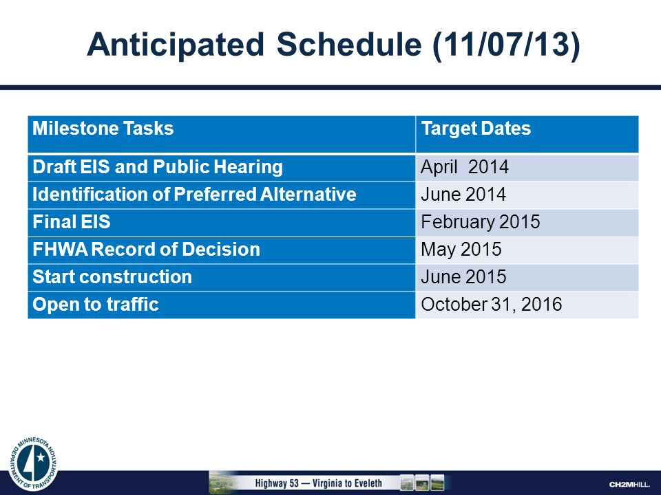 Anticipated Schedule (11/07/13) Milestone TasksTarget Dates Draft EIS and Public HearingApril 2014 Identification of Preferred AlternativeJune 2014 Fi