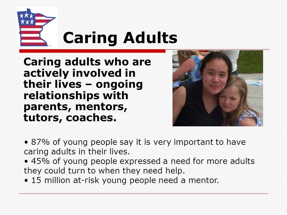 Caring Adults Caring adults who are actively involved in their lives – ongoing relationships with parents, mentors, tutors, coaches. 87% of young peop