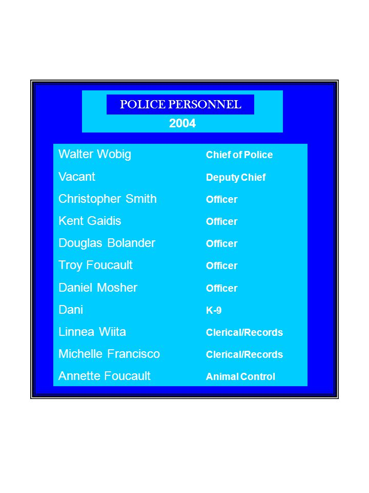 2004 POLICE PERSONNEL Walter Wobig Chief of Police Vacant Deputy Chief Christopher Smith Officer Kent Gaidis Officer Douglas Bolander Officer Troy Foucault Officer Daniel Mosher Officer Dani K-9 Linnea Wiita Clerical/Records Michelle Francisco Clerical/Records Annette Foucault Animal Control