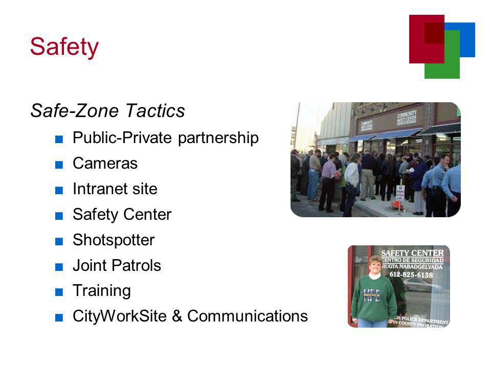 Safety Safe-Zone Tactics ■Public-Private partnership ■Cameras ■Intranet site ■Safety Center ■Shotspotter ■Joint Patrols ■Training ■CityWorkSite & Communications