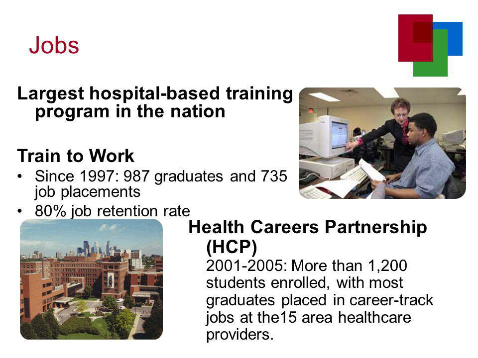 Jobs Health Careers Partnership (HCP) 2001-2005: More than 1,200 students enrolled, with most graduates placed in career-track jobs at the15 area healthcare providers.
