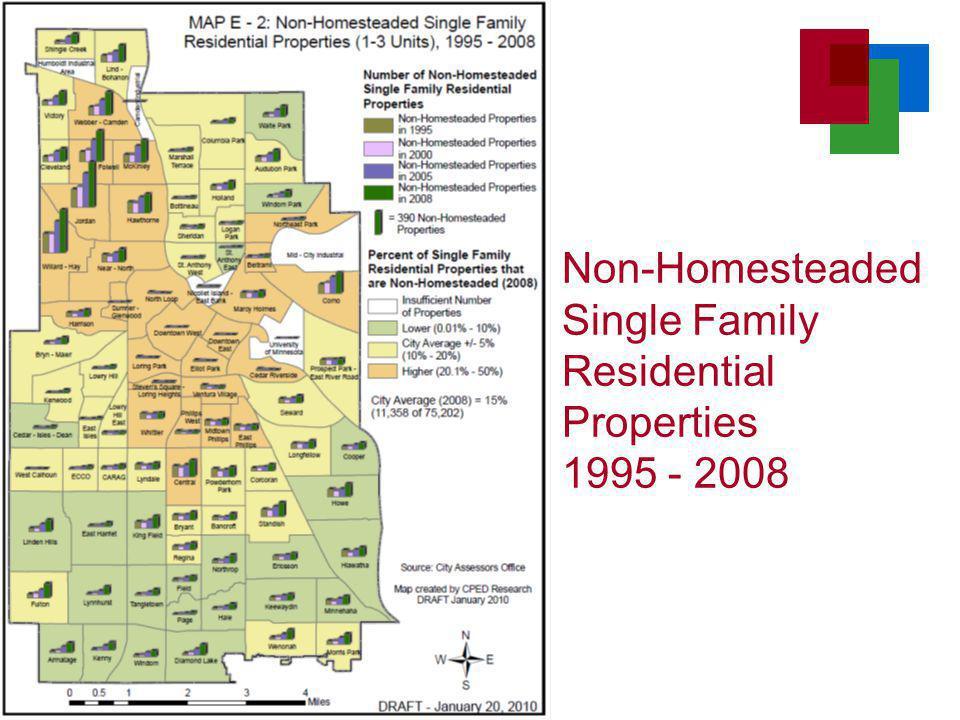 Non-Homesteaded Single Family Residential Properties 1995 - 2008