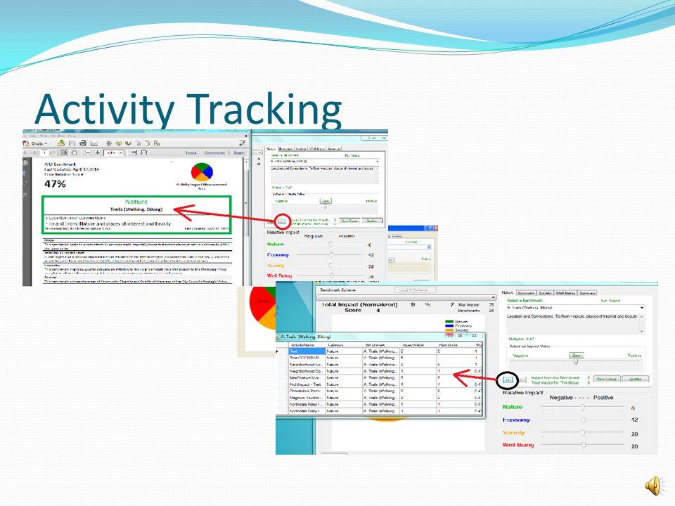 Scoring the Activity +23 -16 +20 +12 x 0.90 x 1.00 x 0.85 x 0.80 = +21 = -16 = +17 = +10 +32