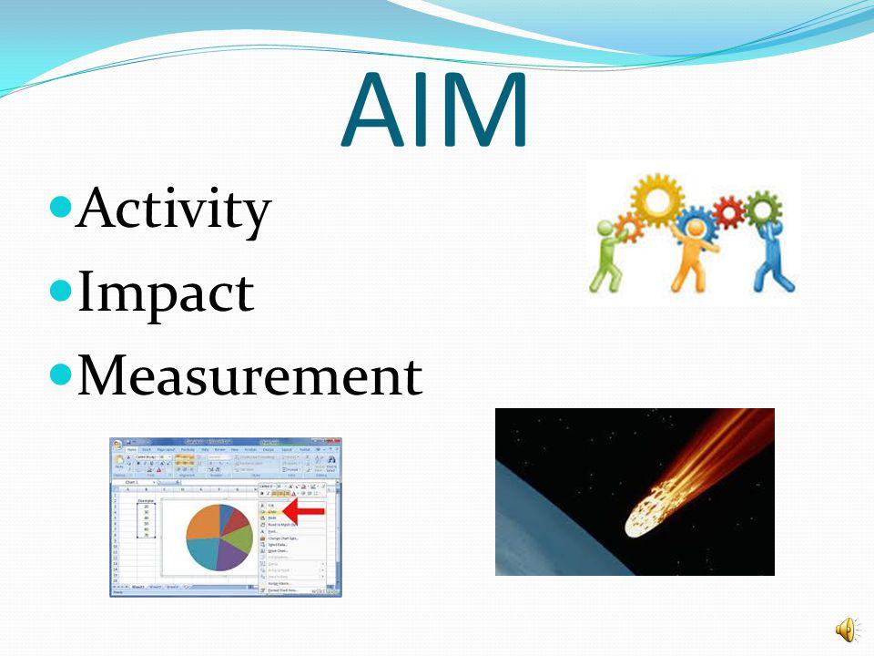 AIM Activity Impact Measurement
