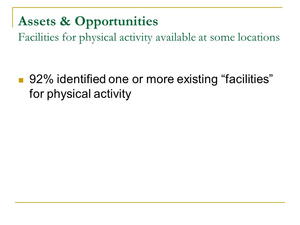 Assets & Opportunities Facilities for physical activity available at some locations 92% identified one or more existing facilities for physical activity