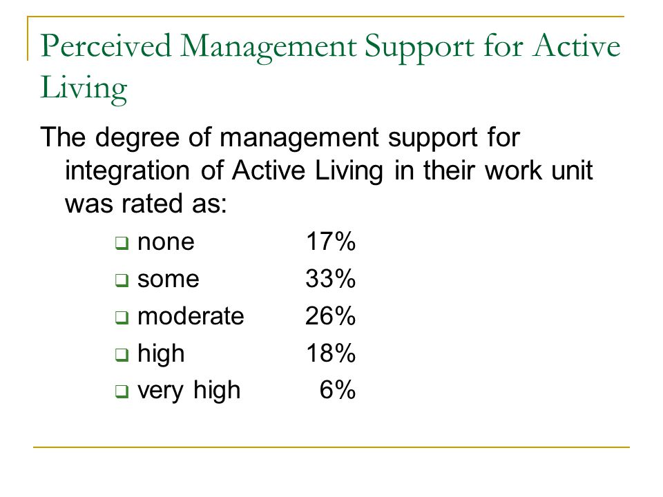 Perceived Management Support for Active Living The degree of management support for integration of Active Living in their work unit was rated as:  none 17%  some 33%  moderate 26%  high 18%  very high 6%
