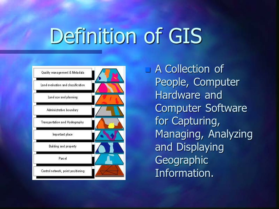 Definition of GIS n A Collection of People, Computer Hardware and Computer Software for Capturing, Managing, Analyzing and Displaying Geographic Information.