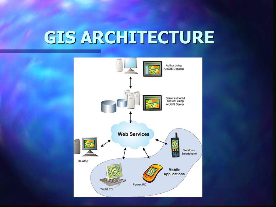 GIS ARCHITECTURE GIS ARCHITECTURE
