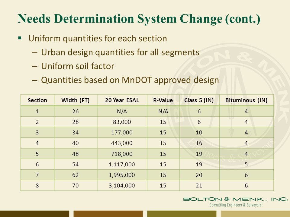 Needs Determination System Change (cont.)  Uniform quantities for each section – Urban design quantities for all segments – Uniform soil factor – Quantities based on MnDOT approved design SectionWidth (FT)20 Year ESALR-ValueClass 5 (IN)Bituminous (IN) 126N/A 64 22883,0001564 334177,00015104 440443,00015164 548718,00015194 6541,117,00015195 7621,995,00015206 8703,104,00015216