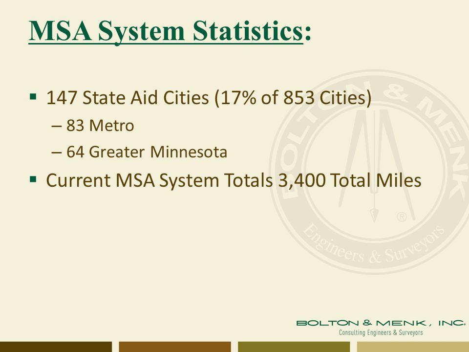 MSA System Statistics (cont.):