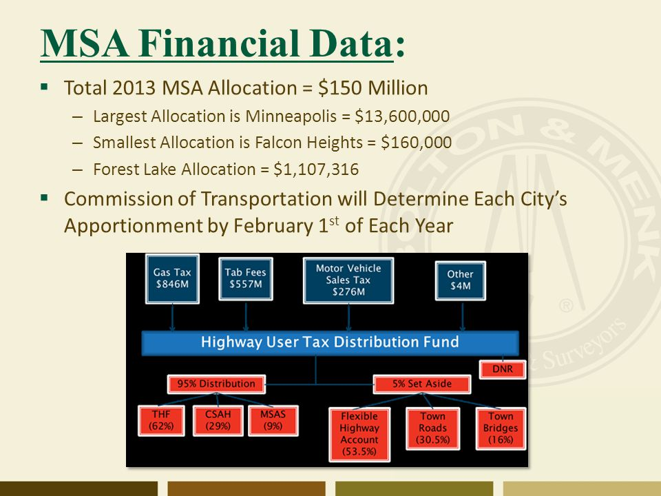 MSA Financial Data:  Total 2013 MSA Allocation = $150 Million – Largest Allocation is Minneapolis = $13,600,000 – Smallest Allocation is Falcon Heights = $160,000 – Forest Lake Allocation = $1,107,316  Commission of Transportation will Determine Each City's Apportionment by February 1 st of Each Year