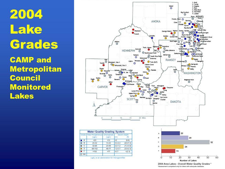 2004 Lake Grades CAMP and Metropolitan Council Monitored Lakes