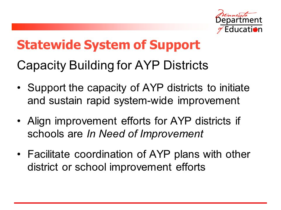 Statewide System of Support Capacity Building for AYP Districts Support the capacity of AYP districts to initiate and sustain rapid system-wide improvement Align improvement efforts for AYP districts if schools are In Need of Improvement Facilitate coordination of AYP plans with other district or school improvement efforts