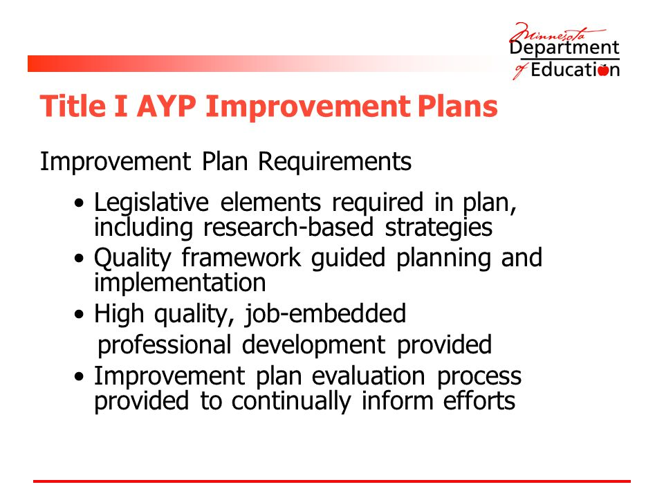Title I AYP Improvement Plans Improvement Plan Requirements Legislative elements required in plan, including research-based strategies Quality framewo